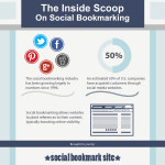 What Do You Get From Social Bookmarking Sites?